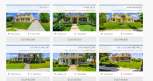 Equity framework wordpress for real estate idx broker listings