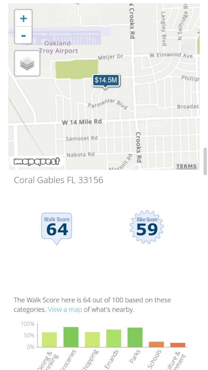 Mobile-friendly Map and Walkscore