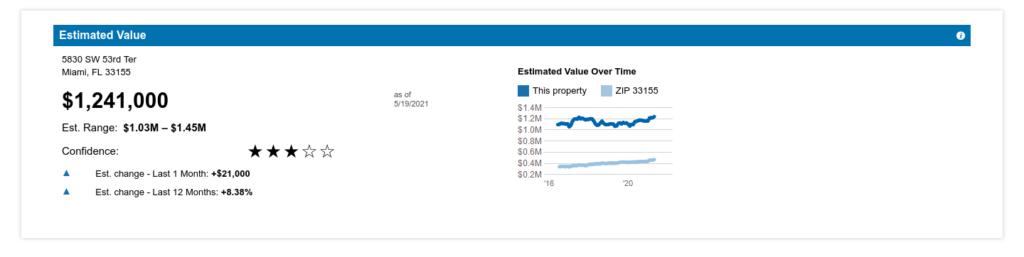 Price Estimate Tool